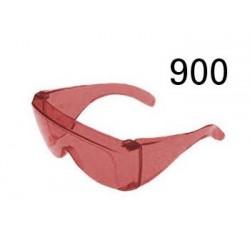 Laser Eyewear, 10600 nm