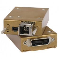 Camera Link Fiber Adapter
