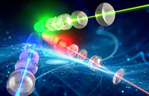 Laser2000 Optik und Optomechanik